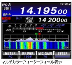 無線機YAESU-991A-1