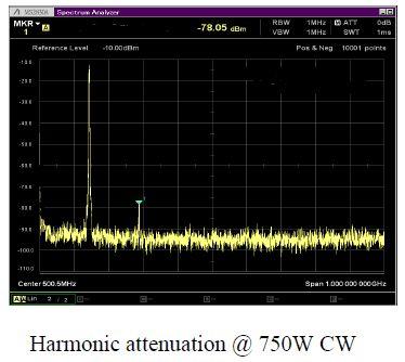 HLV-800BEKO1200MHz500wリニア-4